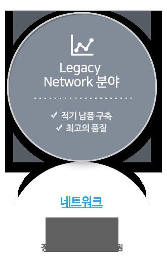 Legacy Network 분야 네트워크